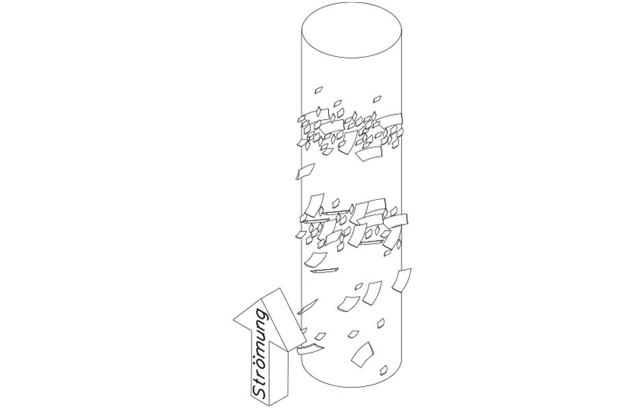 Magnetfilter entfernen Partikel aus Eisen, Stahl und Edelstahl aus Prozessflüssigkeiten aller Art